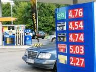 Odliczanie VAT od paliwa i samochodów osobowych w 2014 roku